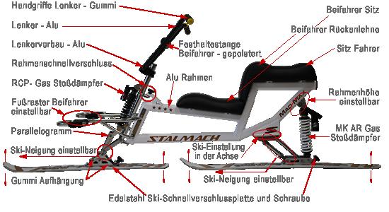 Stalmach madmax details