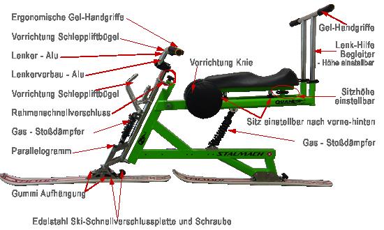 """Der Snowbike """"Quan"""" Größe S für Personen mit Behinderung ist höhenverstellbar. Der Spezial Snowbike ist für Menschen mit Handicap bestens  geeignet. Der Skibob ist für Skibike Anfänger und Snowbike Fortgeschrittenen entwickelt.  Der Skibob """"Quan"""" ist der beste, spezielle  Skibob, Snowbike, Skibike für Personen mit Handicap um den Wintersport zu erleben.  Snowbike """"Quan"""" hat sehr viele Einstellungssysteme wie; Sitzverstellbar nach vorne und hinten sowie nach oben und unten. Skineigung ist bei diesem Snowbike einstellbar. Dieser Snowbike hat sehr gute Gas-Stoßdämpfer die beliebig eingestellt werden können. Der Skibike Lenker aus Aluminium ist einstellbar. Die Snowbike Carving Ski haben eine Bindung namens Schnellverschlussplatten. Dieser Snowbike ist aus Edelstahl und Aluminium gebaut. Dieses Wintersportgerät ist perfekt für Menschen mit Behinderung. Viele Personen mit Handicap lernen und fahren diesen Snowbike. Mit dem Skibike Quan ist der Wintersport Barrierefrei. Skibobfahren lernen bei der Skibob Schule Stalmach in Saalfelden, Österreich, Pinzgau"""